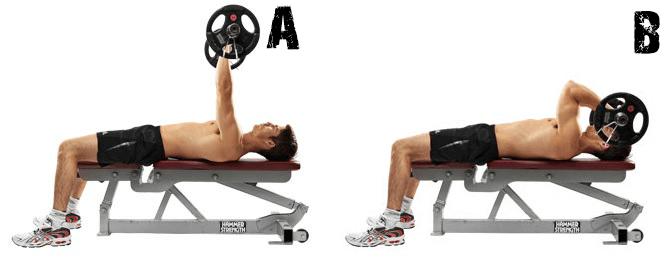lying barbell triceps extension nasıl yapılır fitnessampbeast